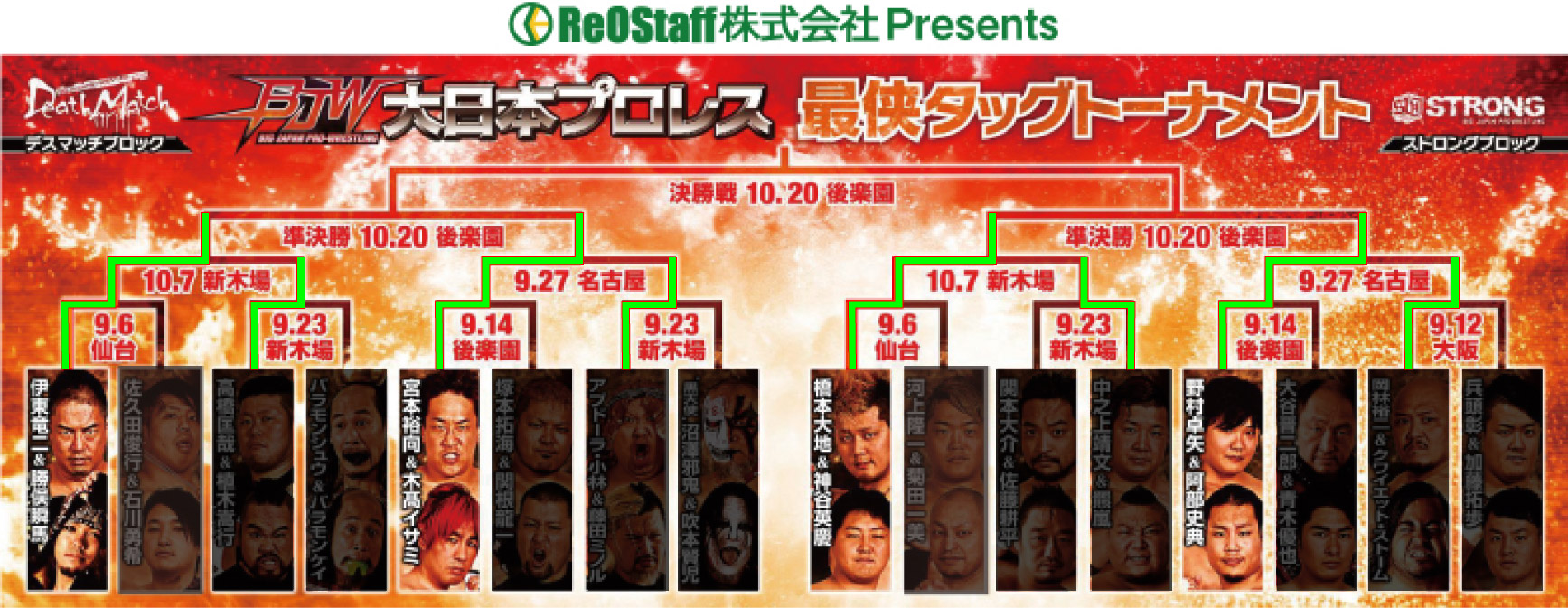 【ついに4強決定!決戦は10/20(水)後楽園ホール大会!】ReOStaff株式会社Presents 最侠タッグトーナメント2020情報